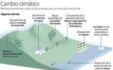 «Aplicar medidas inmediatas contra el cambio climático es una obligación»