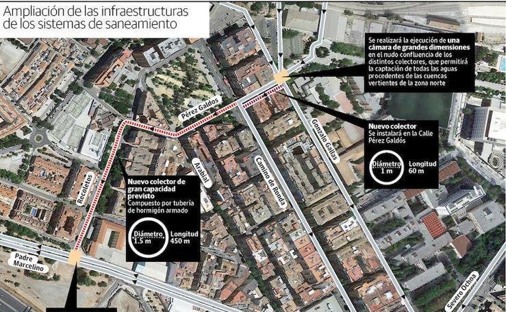Ampliación de las infraestructuras de los sistemas de saneamiento