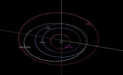 Este asteroide de 40 metros de diámetro podría colisionar contra la Tierra el 9 de septiembre