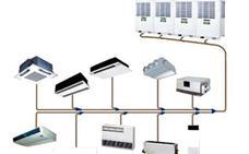 Aicasol te presenta el sistema VRF que te permitirá ahorrar en tus sistemas de climatización