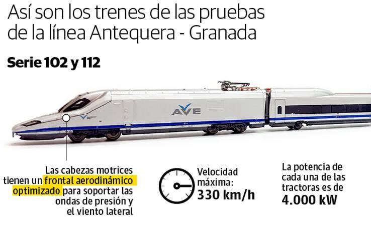Los trenes de las pruebas del AVE