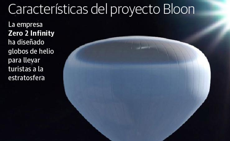 Proyecto Bloon