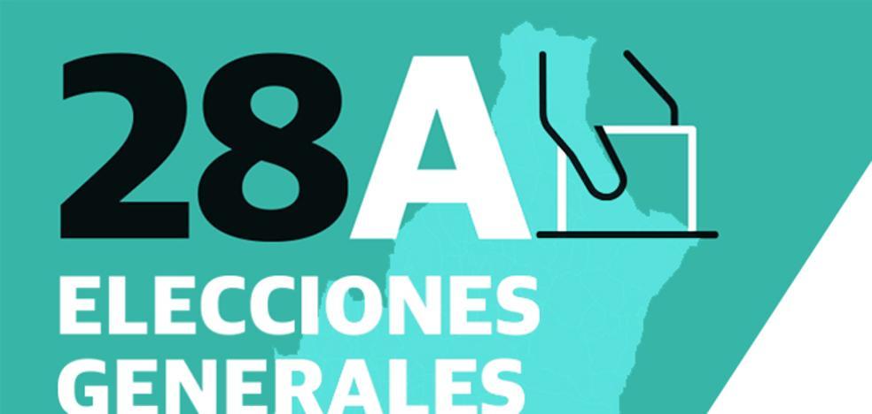 Los resultados en Almería, municipio a municipio
