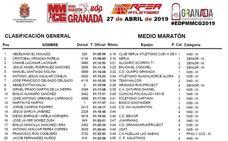 La clasificación y tiempos de la Media Maratón Ciudad de Granada