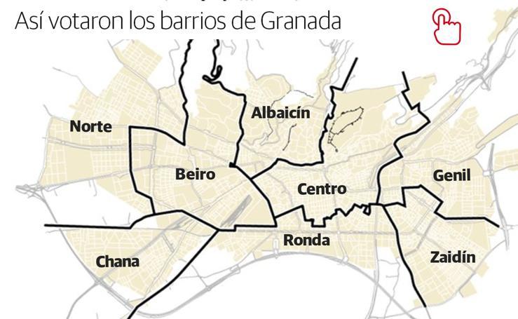 Así votaron los distritos de Granada