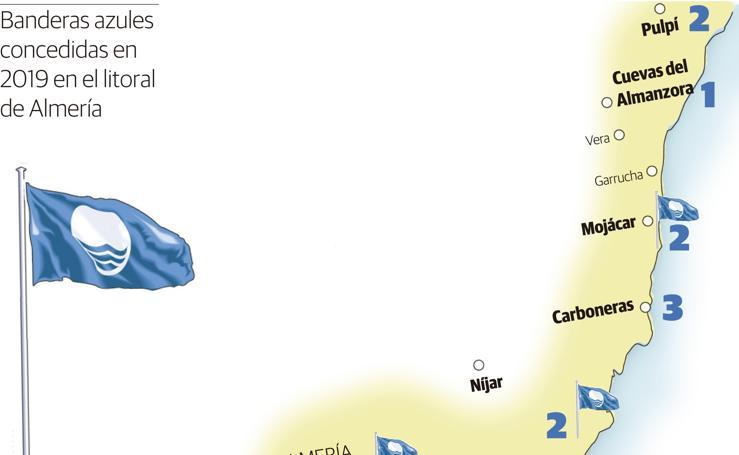 El Levante almeriense pierde dos playas 'de bandera'