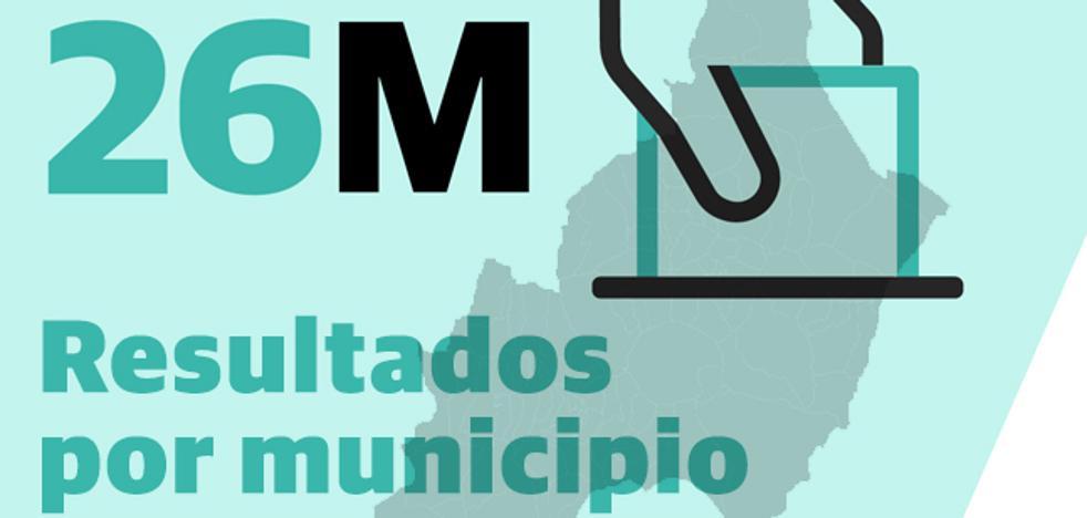 Consulta los resultados de las elecciones municipales en la provincia de Almería