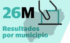 Resultados y ganador en cada localidad de la provincia de Jaén: comprueba quién será tu alcalde