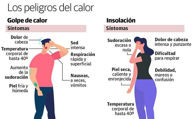 Ola de calor en Granada con temperaturas máximas de hasta 39ºC