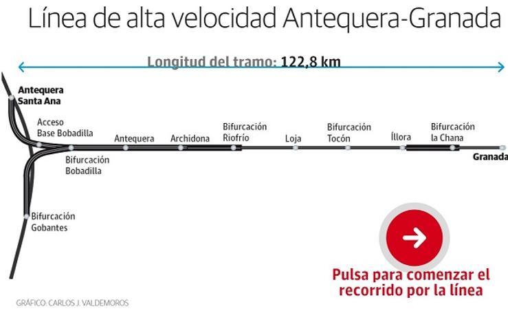 Así es la línea AVE Antequera-Granada