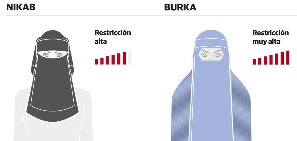 Prohibido utilizar burka en las escuelas, los hospitales y los transportes públicos de Holanda