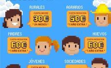 Los trabajadores autónomos de Jaén pueden solicitar ya las nuevas ayudas de la Junta