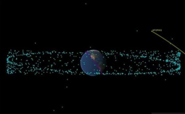 La verdad detrás del choque contra la Tierra del asteroide 'Dios del caos'