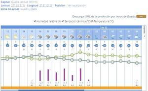 La gota fría llega a Granada, que estará en aviso naranja y amarillo hasta la noche
