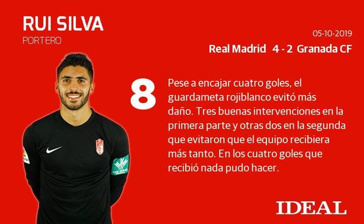 Estas son las puntuaciones de los jugadores del Granada CF ante el Real Madrid