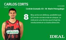Las puntuaciones del partido entre Covirán y Marín
