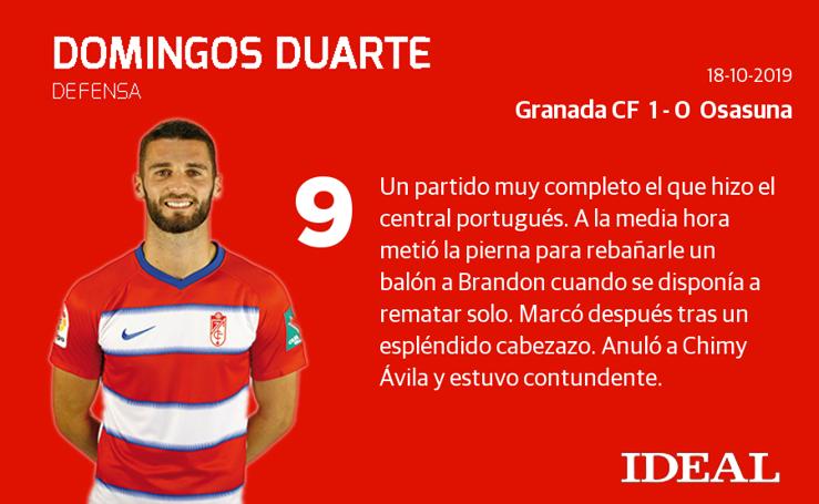 Las notas de los jugadores del Granada CF, una a una