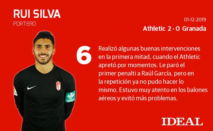 Las puntuaciones de los jugadores del Granada en Bilbao