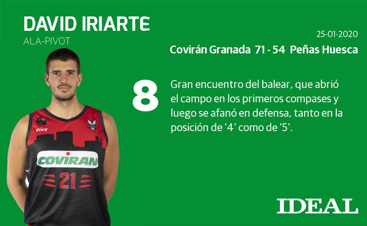 Las puntuaciones de la victoria del Covirán Granada ante el Peñas Huesca