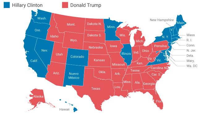 El republicano arrasa en los estados clave