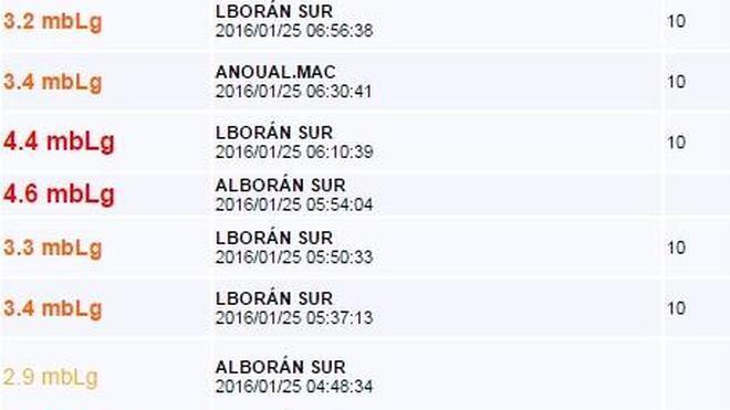 El terremoto en el mar de Alborán ha tenido 27 réplicas, varias de 4,6