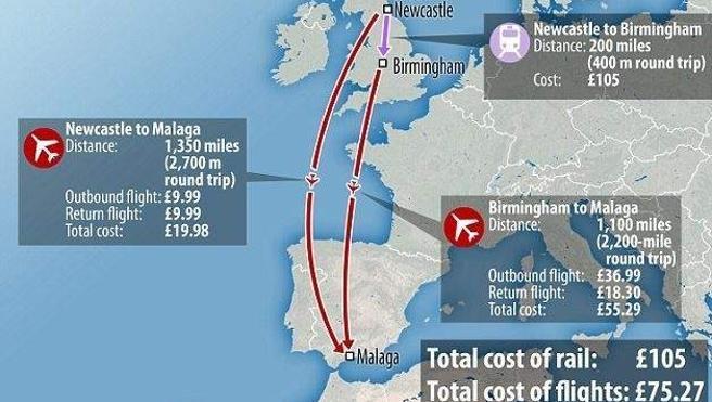 Dos amigas de Inglaterra quedan en Málaga porque el vuelo es más barato que el tren en Reino Unido y acaban en Granada