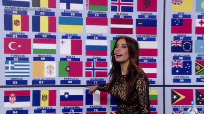 Pilar Rubio supera el reto de Pablo Motos: Memorizar 198 capitales del mundo